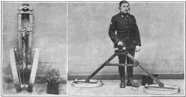 History and Development of Metal Detectors